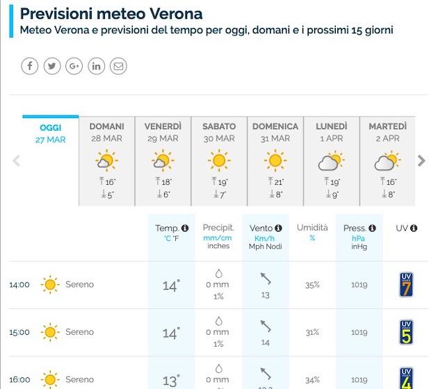 italia-kakaia-pogoda погода в Италии Где посмотреть, какая погода в Италии italia kakaia pogoda